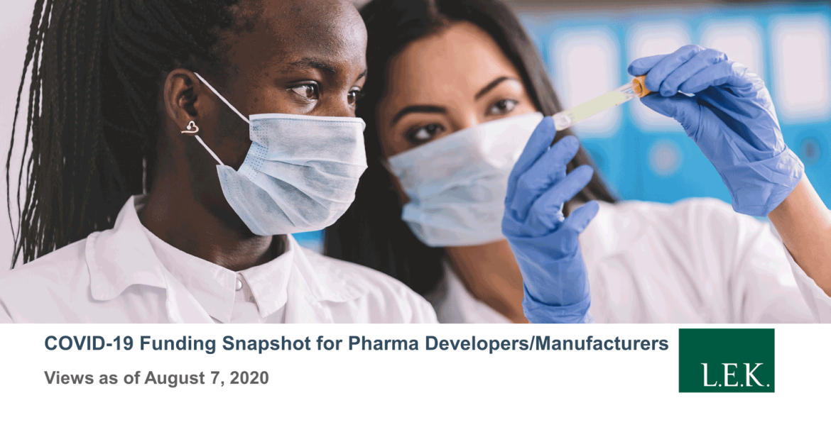 Pharma Developers/Manufacturers