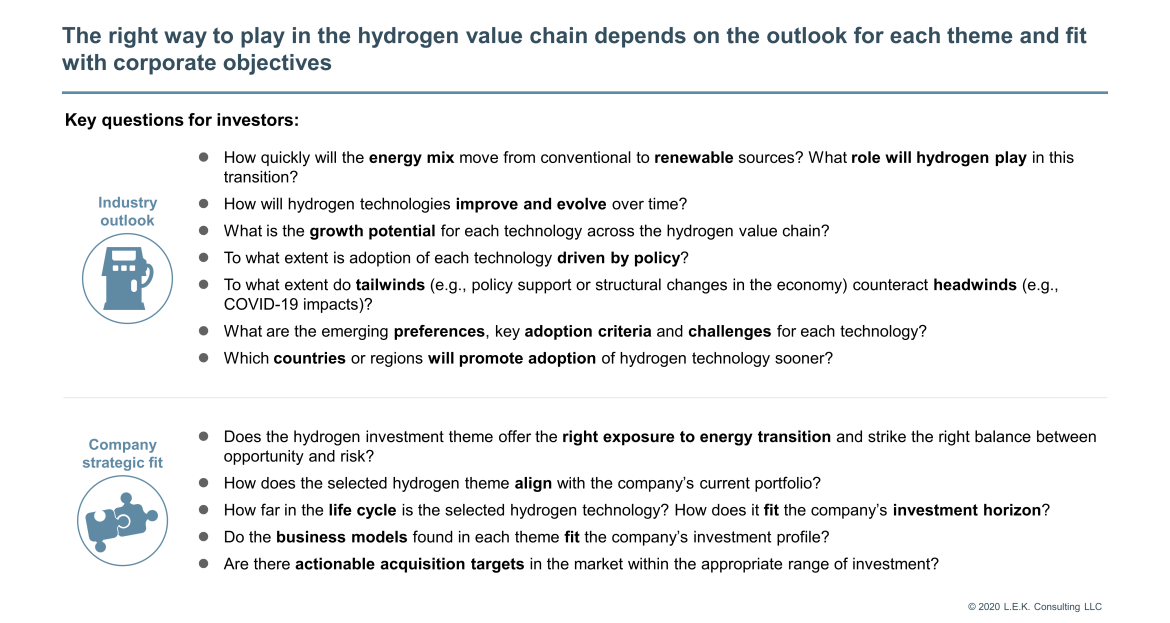 hydrogen value chain depends