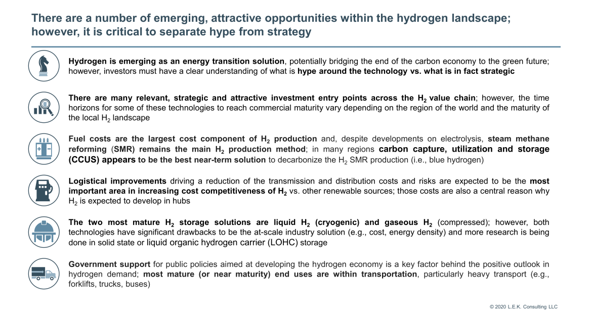 opportunities within the hydrogen landscape