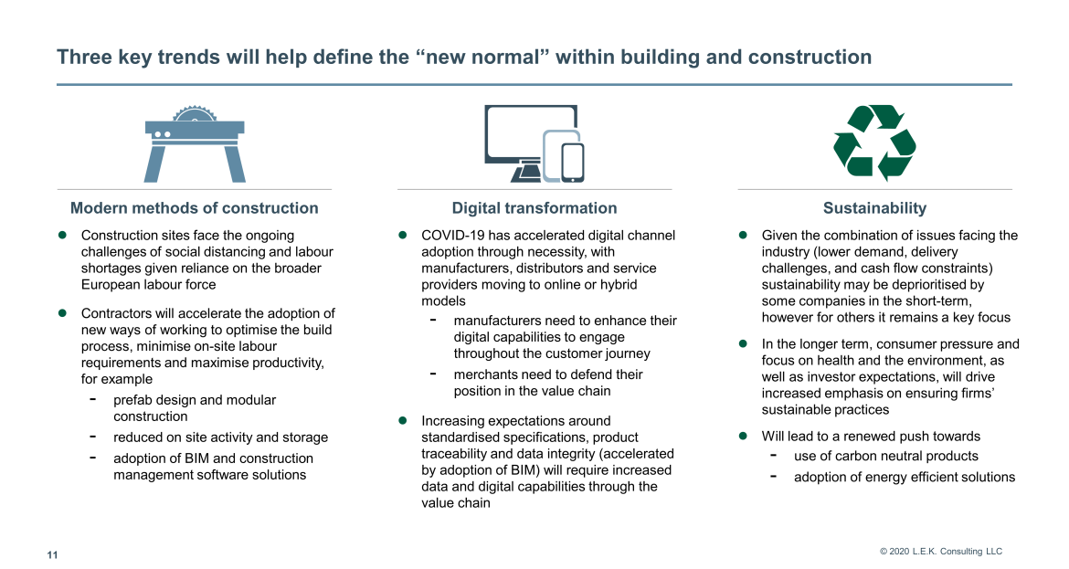 """new normal"" within building and construction"