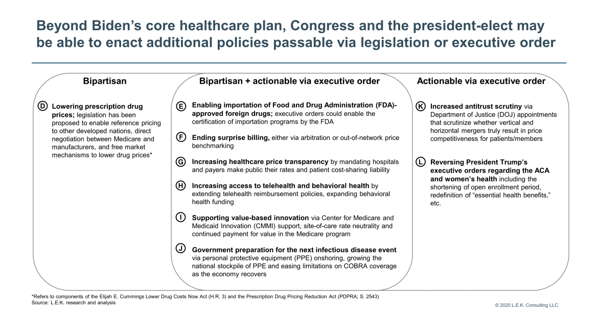 Beyond Biden's core healthcare plan