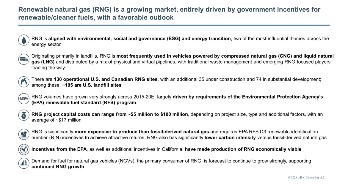 Renewable natural gas (RNG)